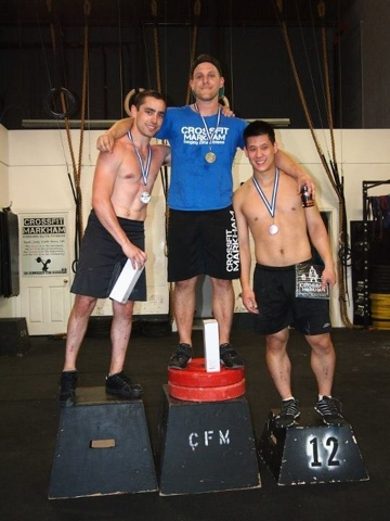 crossfit mens rx | Inner Strength PhysiotherapyInner